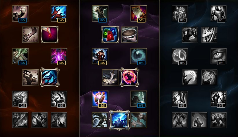 how to play elise jungle